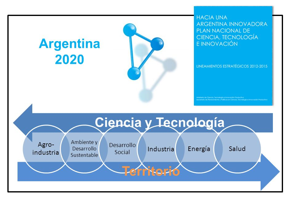 Agro- industria Ambiente y Desarrollo Sustentable Desarrollo Social IndustriaEnergíaSalud Argentina 2020 Ciencia y Tecnología Territorio