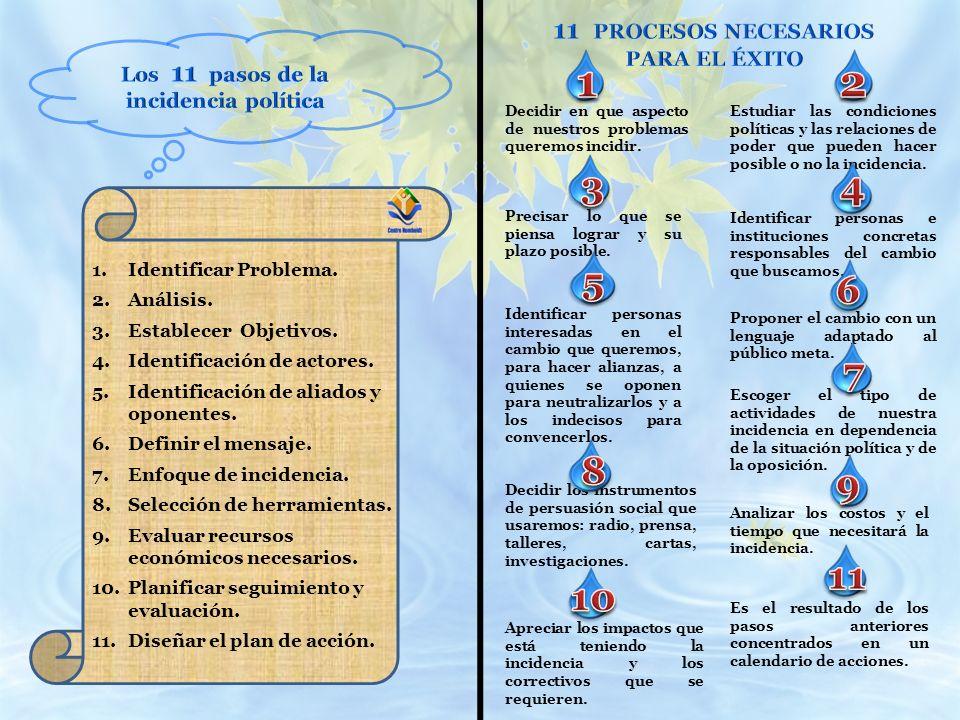 Desecación del Río Sinecapa Deforestación Santa Rosa del Peñón Estudio de las voluntades políticas y situaciones que favorezcan o dificulten la incidencia política.