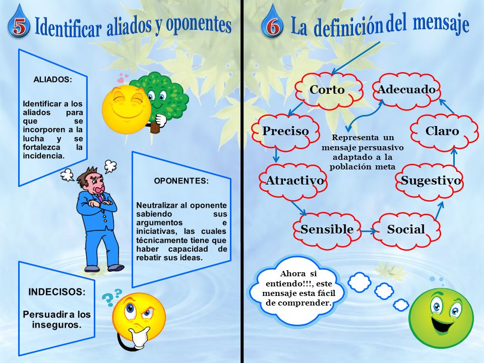 Educación Persuasión Colaboración Confrontación Litigio Enfoques Educación Persuasión Colaboración Confrontación Litigio Enfoques