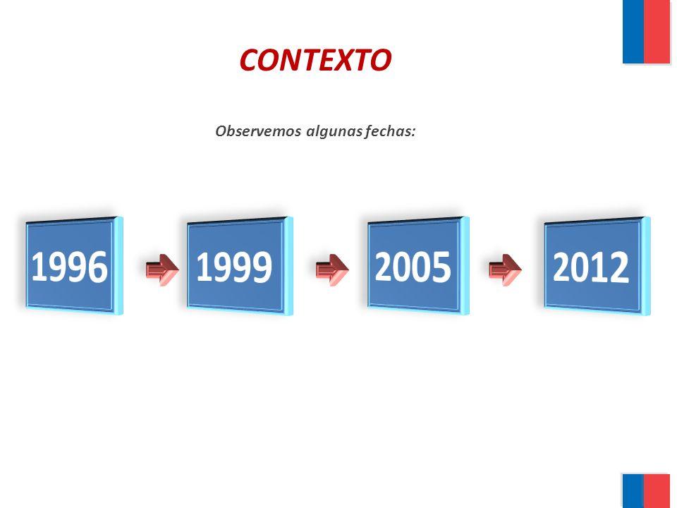 POLITICAS DE RECURSOS HUMANOS 3 1996 1999 2012 Política centrada en la obtención, utilización y mantención de recursos humanos, instalación de las Relaciones Laborales.
