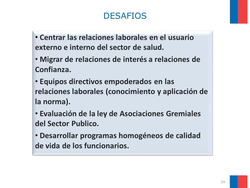 DESAFIOS Centrar las relaciones laborales en el usuario externo e interno del sector de salud. Migrar de relaciones de interés a relaciones de Confian