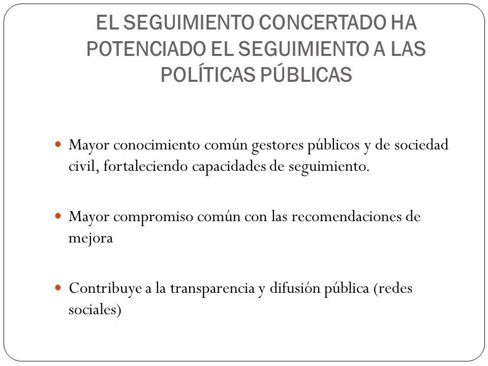 EL SEGUIMIENTO CONCERTADO HA POTENCIADO EL SEGUIMIENTO A LAS POLÍTICAS PÚBLICAS Mayor conocimiento común gestores públicos y de sociedad civil, fortal