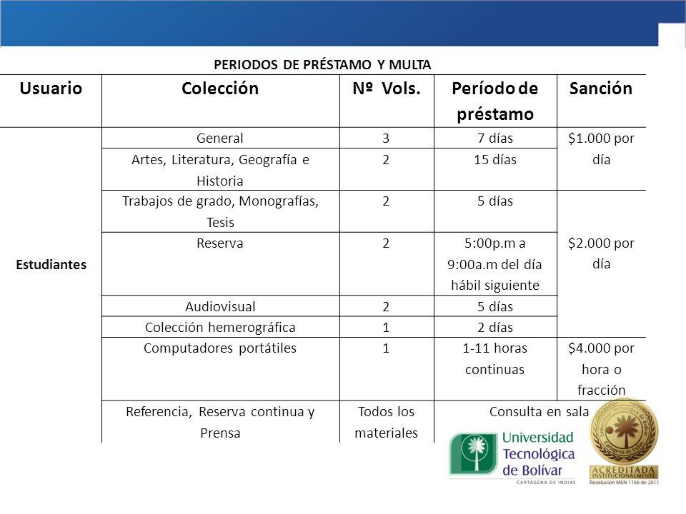 PERIODOS DE PRÉSTAMO Y MULTA UsuarioColecciónNº Vols.