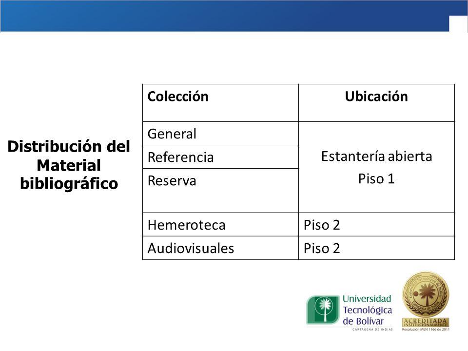 ColecciónUbicación General Estantería abierta Piso 1 Referencia Reserva HemerotecaPiso 2 AudiovisualesPiso 2 Distribución del Material bibliográfico