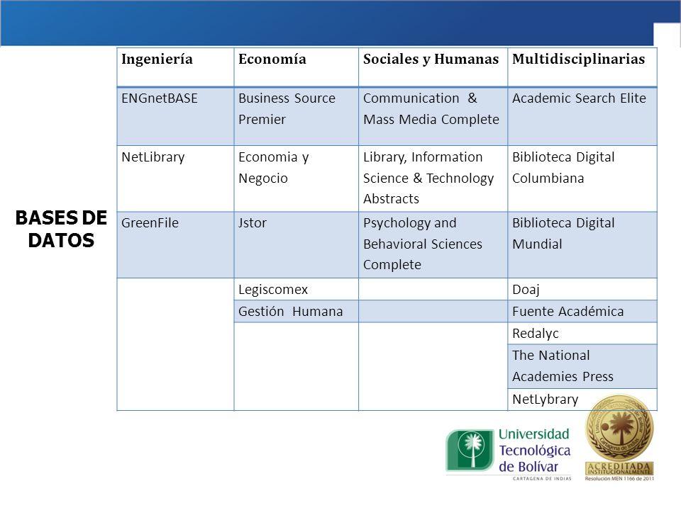 BASES DE DATOS IngenieríaEconomíaSociales y HumanasMultidisciplinarias ENGnetBASE Business Source Premier Communication & Mass Media Complete Academic
