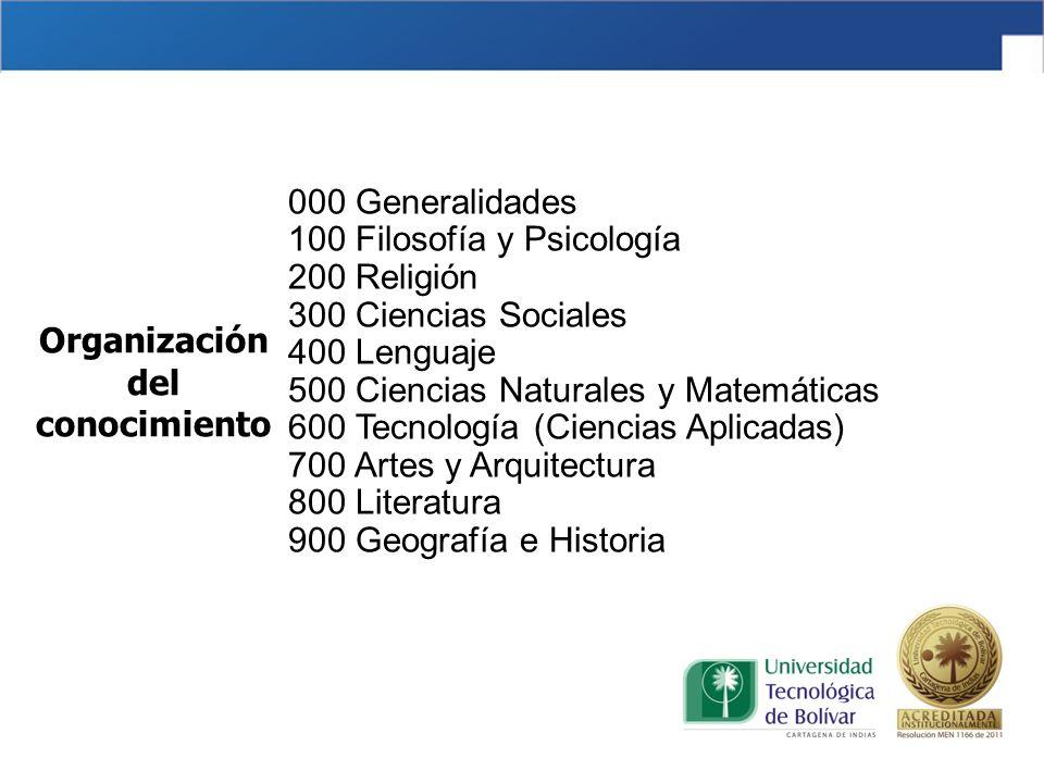 000 Generalidades 100 Filosofía y Psicología 200 Religión 300 Ciencias Sociales 400 Lenguaje 500 Ciencias Naturales y Matemáticas 600 Tecnología (Cien
