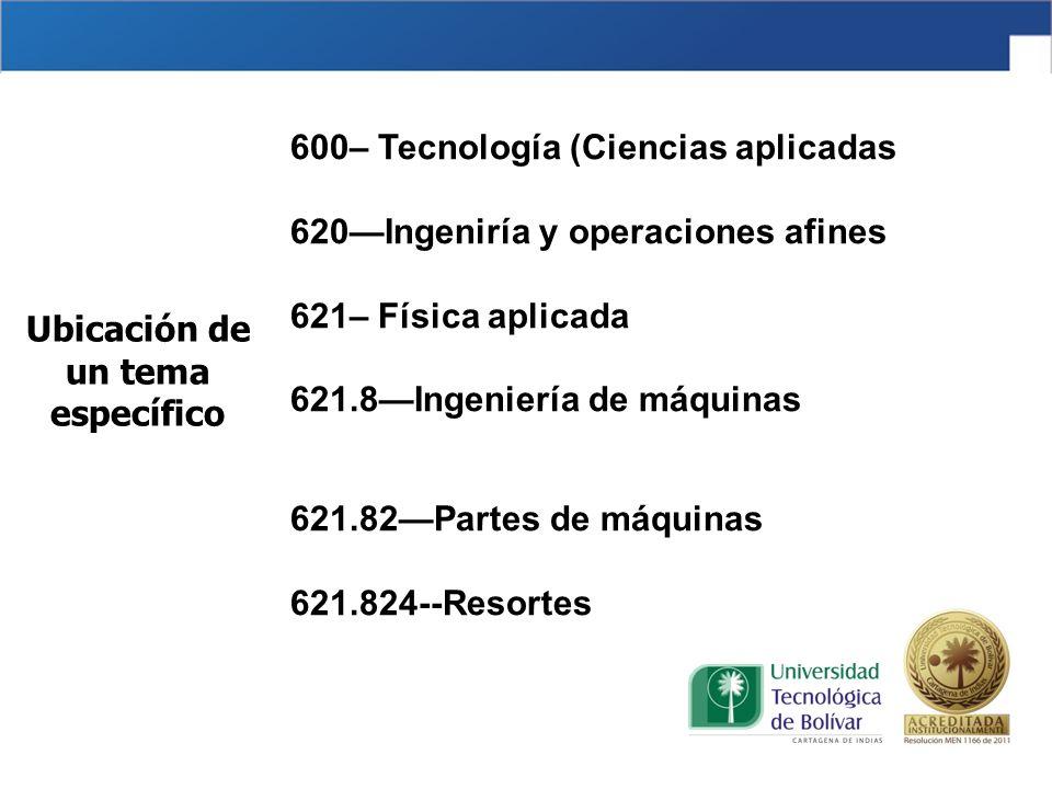 600– Tecnología (Ciencias aplicadas 620Ingeniría y operaciones afines 621– Física aplicada 621.8Ingeniería de máquinas 621.82Partes de máquinas 621.824--Resortes Ubicación de un tema específico