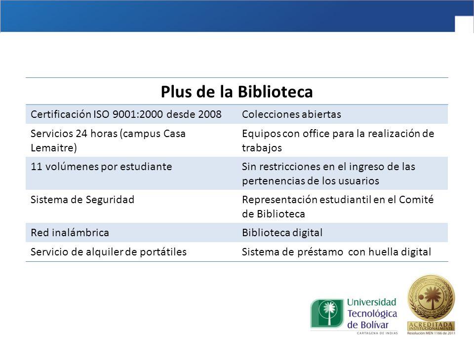 Plus de la Biblioteca Certificación ISO 9001:2000 desde 2008Colecciones abiertas Servicios 24 horas (campus Casa Lemaitre) Equipos con office para la