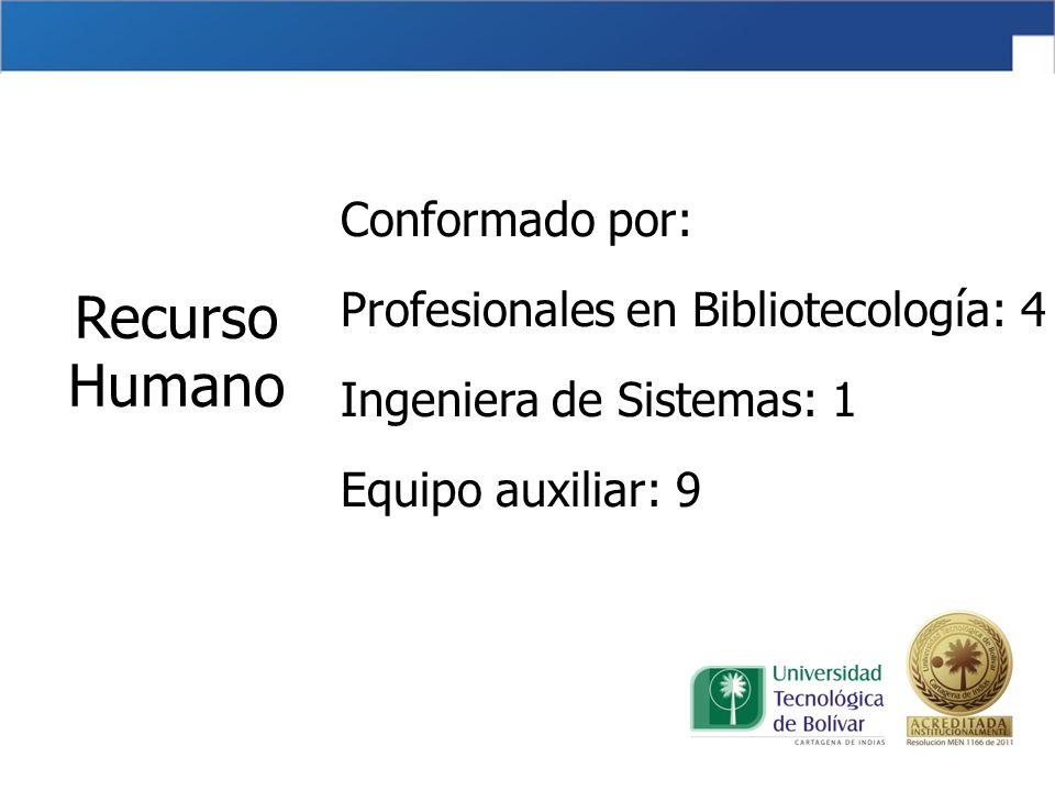 Recurso Humano Conformado por: Profesionales en Bibliotecología: 4 Ingeniera de Sistemas: 1 Equipo auxiliar: 9
