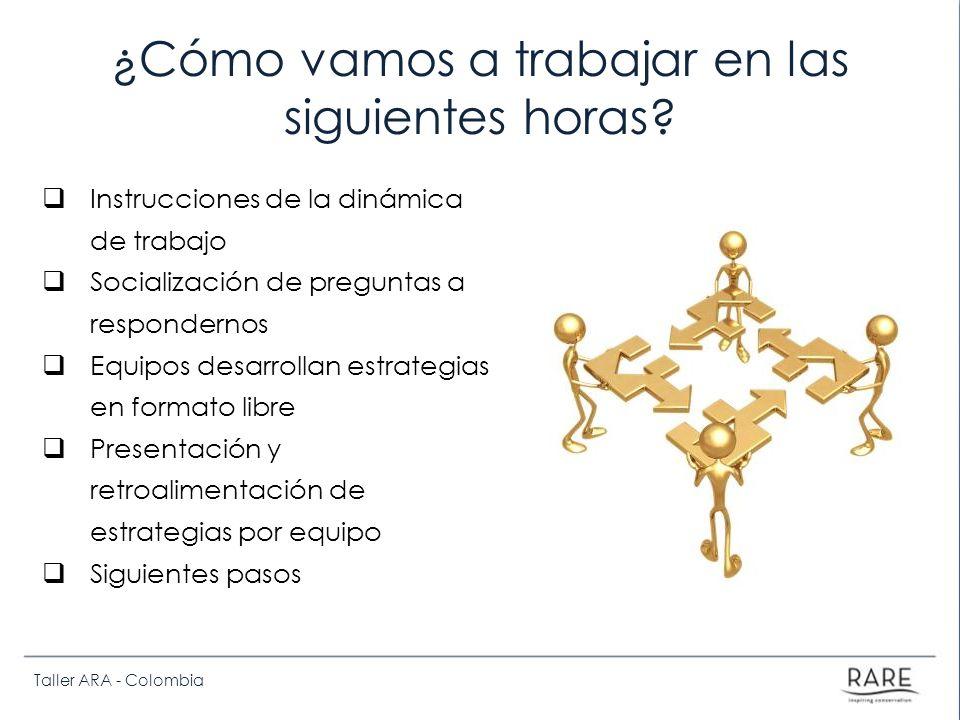 Taller ARA - Colombia Preguntas por mesas - ¿Cómo crear un mecanismo legal que brinde sostenibilidad.