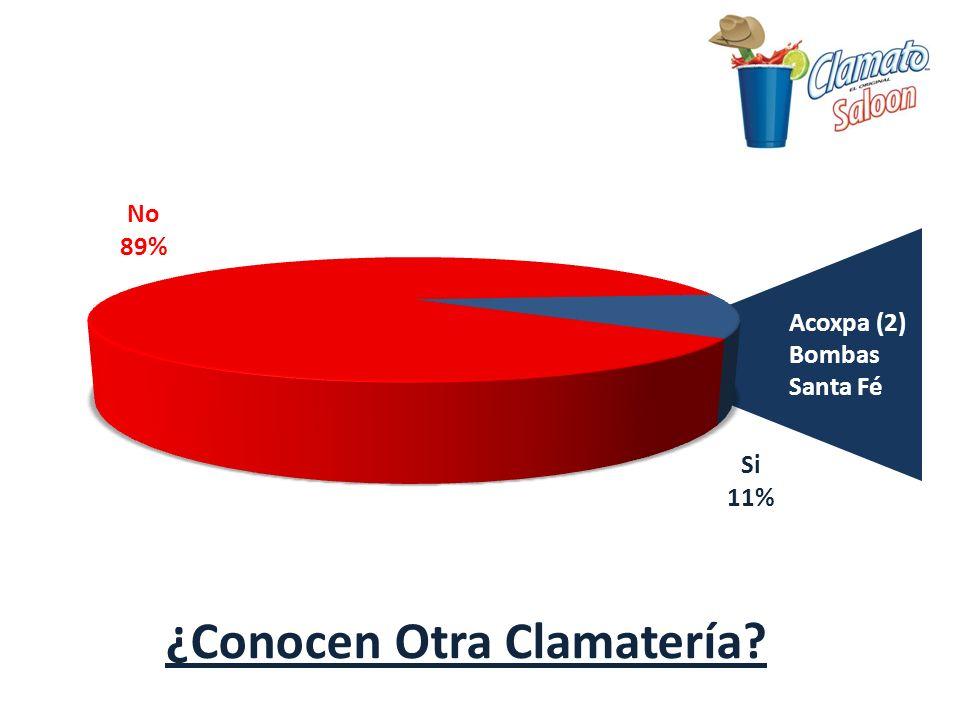 Acoxpa (2) Bombas Santa Fé ¿Conocen Otra Clamatería?