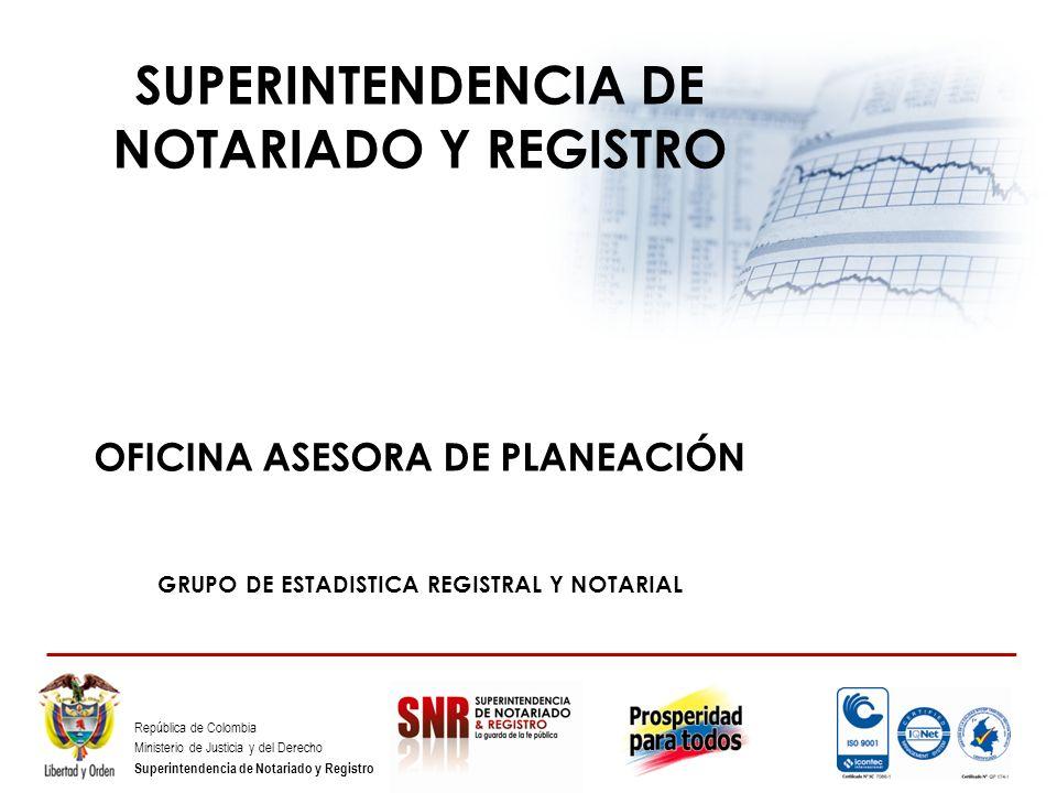 República de Colombia Ministerio de Justicia y del Derecho Superintendencia de Notariado y Registro SUPERINTENDENCIA DE NOTARIADO Y REGISTRO OFICINA A