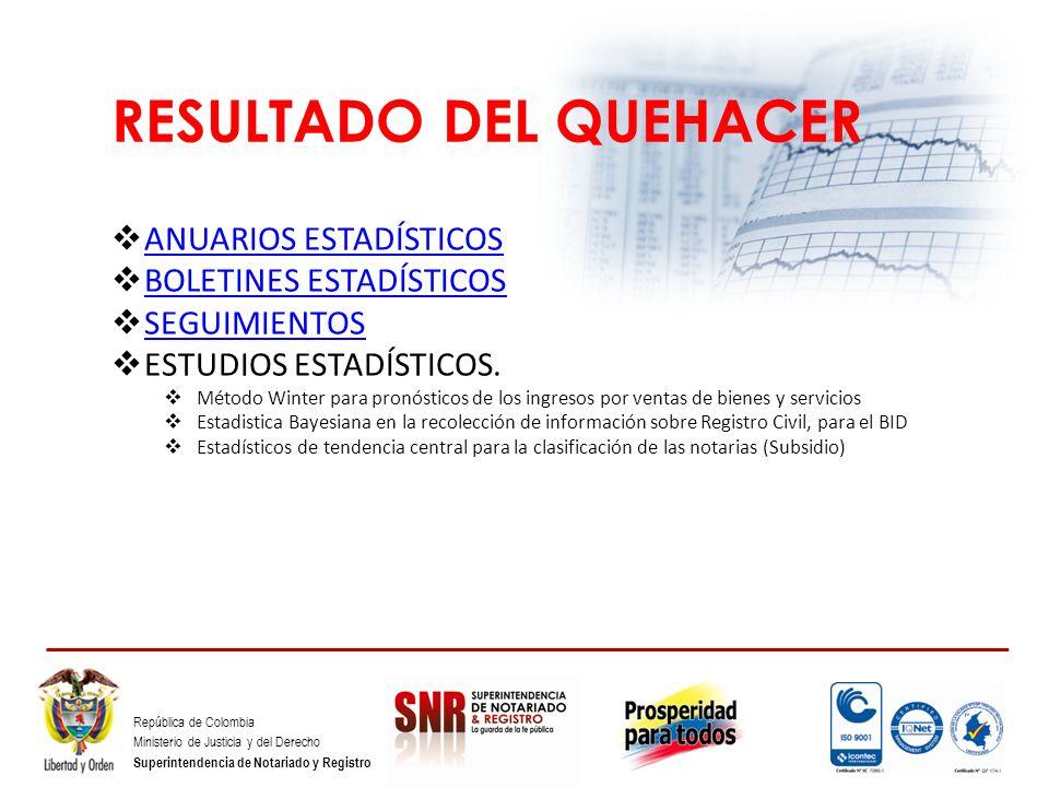 República de Colombia Ministerio de Justicia y del Derecho Superintendencia de Notariado y Registro RESULTADO DEL QUEHACER ANUARIOS ESTADÍSTICOS BOLET