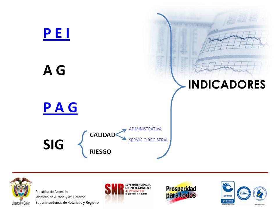 República de Colombia Ministerio de Justicia y del Derecho Superintendencia de Notariado y Registro P E I A G P A G SIG CALIDAD RIESGO INDICADORES ADM