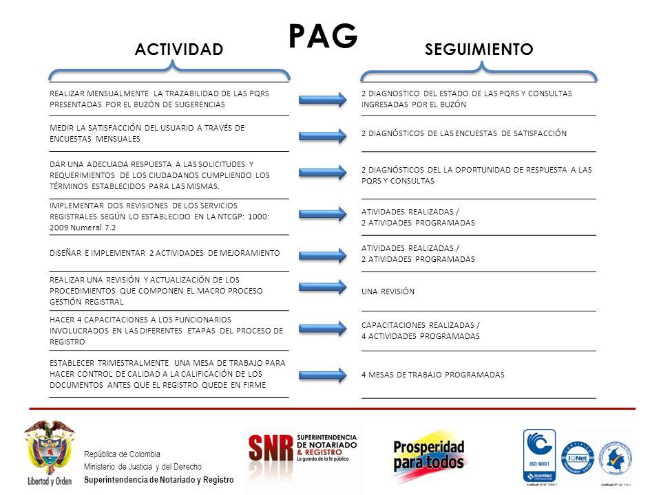 República de Colombia Ministerio de Justicia y del Derecho Superintendencia de Notariado y Registro REALIZAR MENSUALMENTE LA TRAZABILIDAD DE LAS PQRS