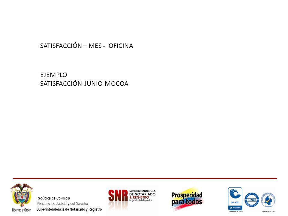 República de Colombia Ministerio de Justicia y del Derecho Superintendencia de Notariado y Registro SATISFACCIÓN – MES - OFICINA EJEMPLO SATISFACCIÓN-