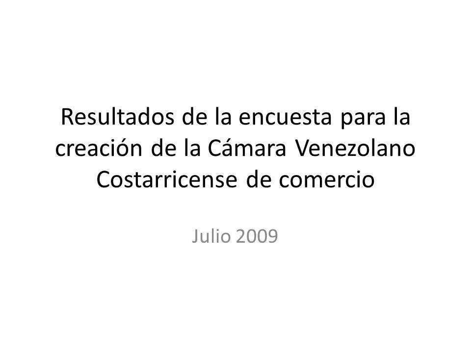 Resultados de la encuesta para la creación de la Cámara Venezolano Costarricense de comercio Julio 2009