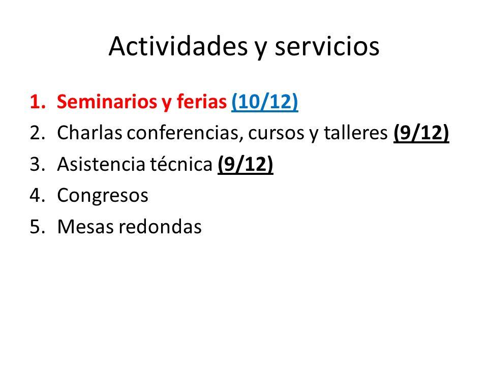 Actividades y servicios 1.Seminarios y ferias (10/12) 2.Charlas conferencias, cursos y talleres (9/12) 3.Asistencia técnica (9/12) 4.Congresos 5.Mesas