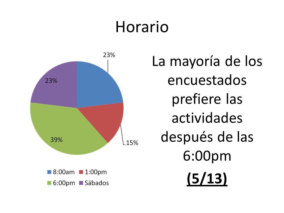 Horario La mayoría de los encuestados prefiere las actividades después de las 6:00pm (5/13)