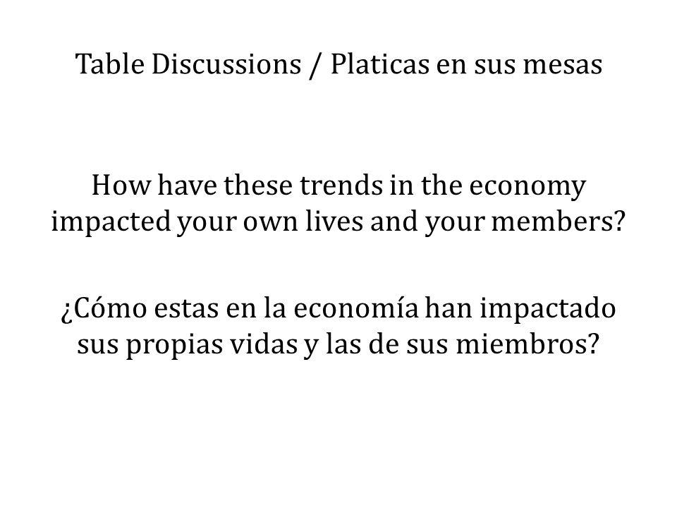 Table Discussions / Platicas en sus mesas How have these trends in the economy impacted your own lives and your members? ¿Cómo estas en la economía ha