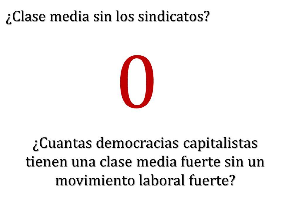 ¿Cuantas democracias capitalistas tienen una clase media fuerte sin un movimiento laboral fuerte? ¿Clase media sin los sindicatos? 0