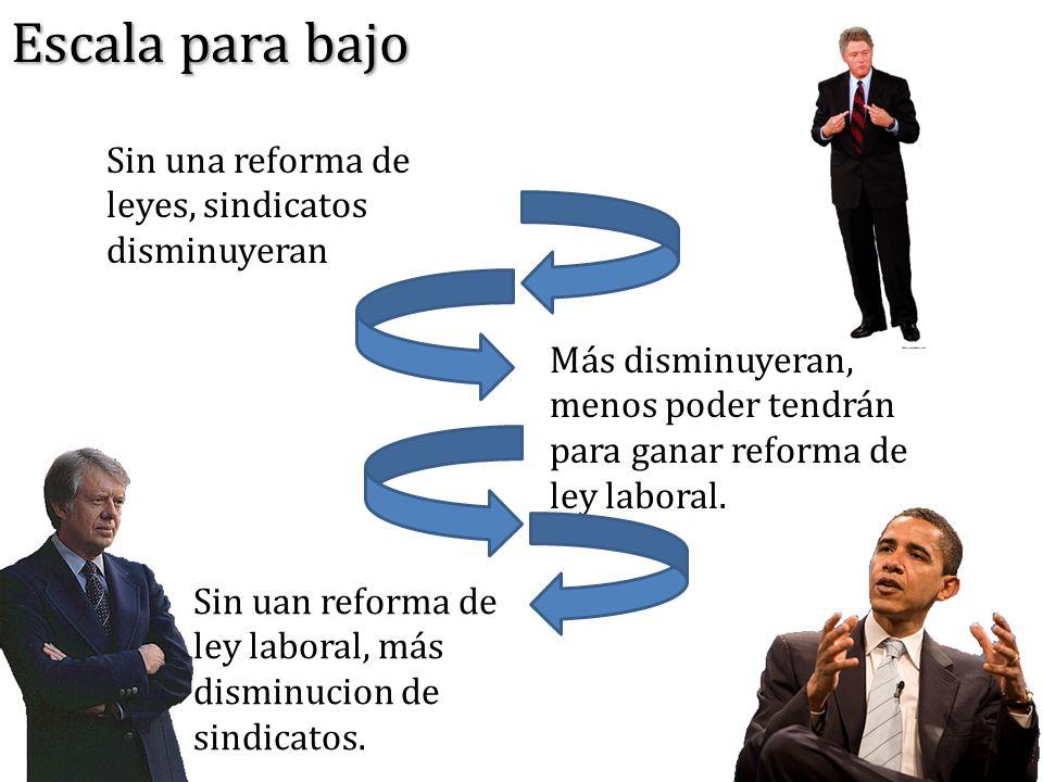 Escala para bajo Sin una reforma de leyes, sindicatos disminuyeran Más disminuyeran, menos poder tendrán para ganar reforma de ley laboral. Sin uan re