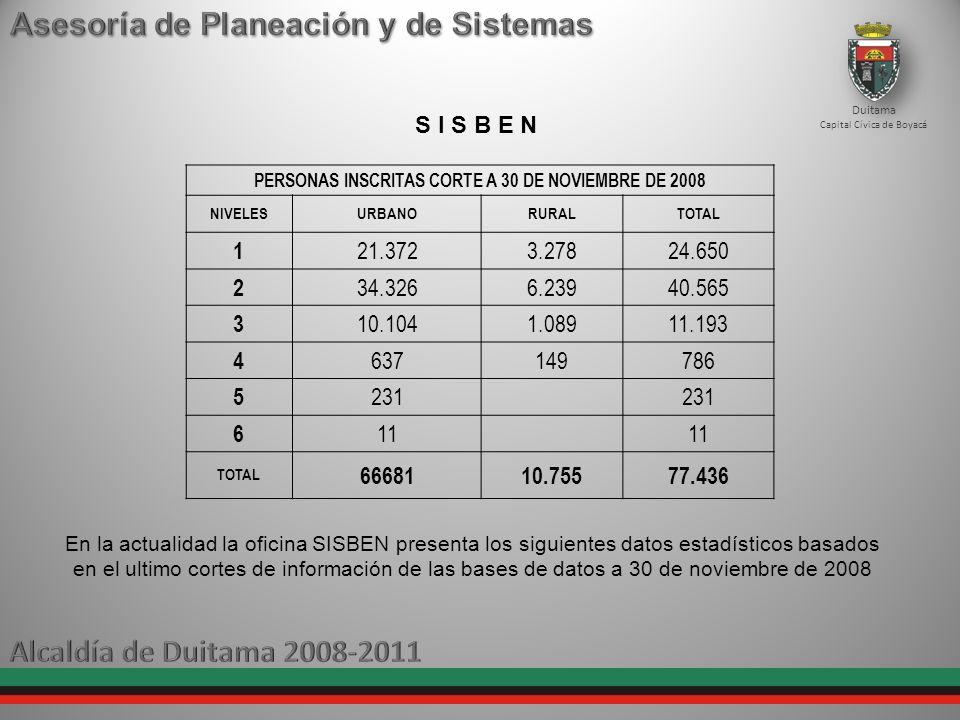 Duitama Capital Cívica de Boyacá En la actualidad la oficina SISBEN presenta los siguientes datos estadísticos basados en el ultimo cortes de informac