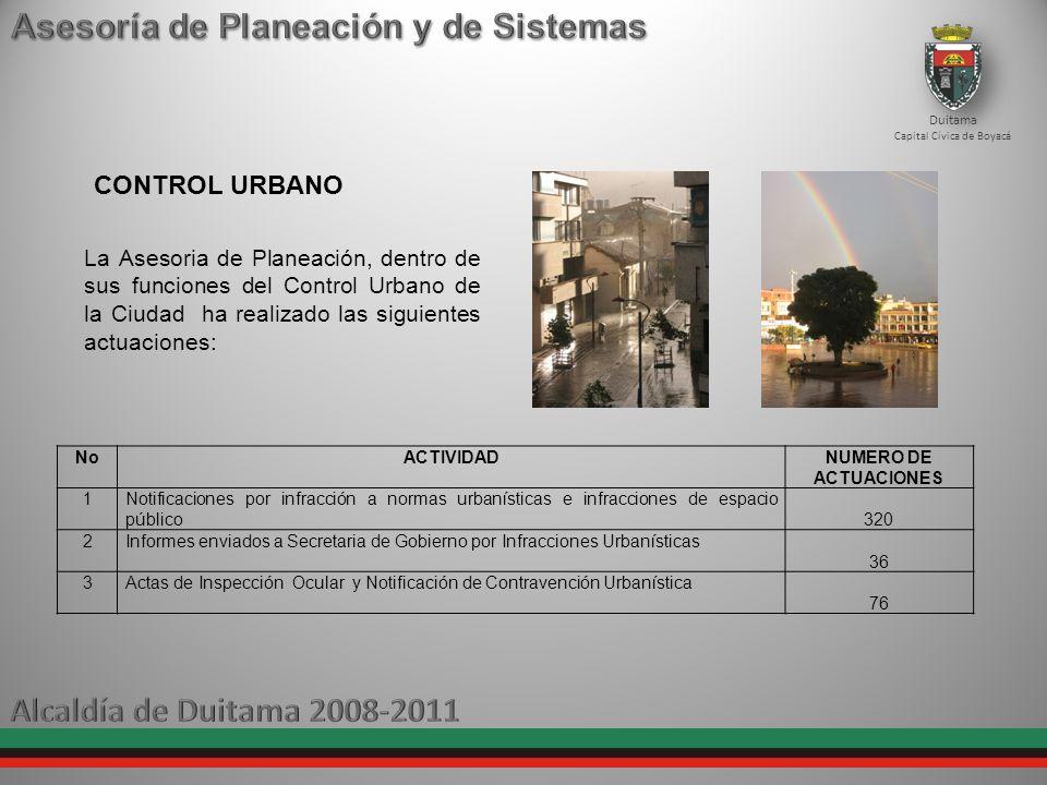 Duitama Capital Cívica de Boyacá CONTROL URBANO NoACTIVIDADNUMERO DE ACTUACIONES 1Notificaciones por infracción a normas urbanísticas e infracciones d