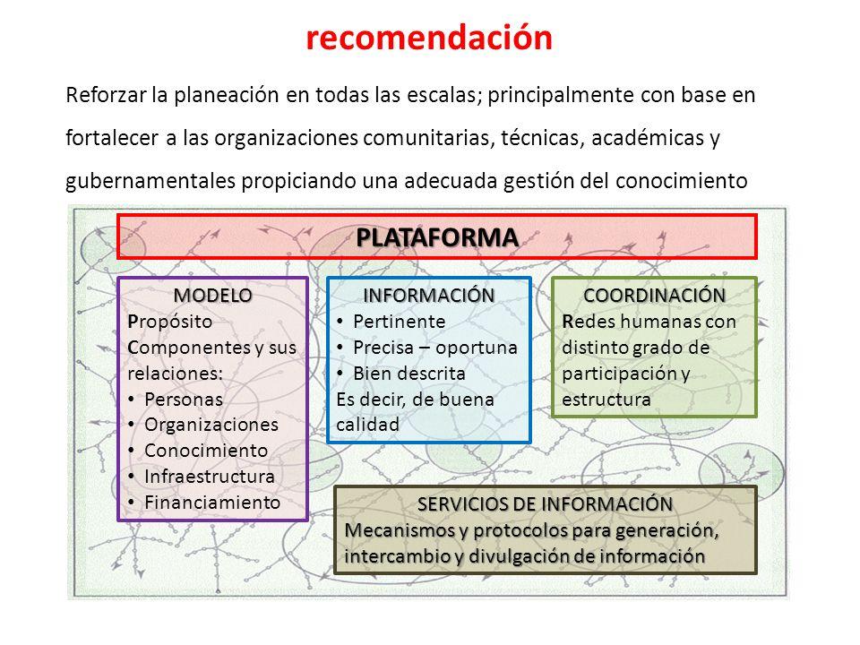 Reforzar la planeación en todas las escalas; principalmente con base en fortalecer a las organizaciones comunitarias, técnicas, académicas y gubernamentales propiciando una adecuada gestión del conocimiento recomendación MODELO Propósito Componentes y sus relaciones: Personas Organizaciones Conocimiento Infraestructura FinanciamientoINFORMACIÓN Pertinente Precisa – oportuna Bien descrita Es decir, de buena calidadCOORDINACIÓN Redes humanas con distinto grado de participación y estructura SERVICIOS DE INFORMACIÓN Mecanismos y protocolos para generación, intercambio y divulgación de información PLATAFORMA