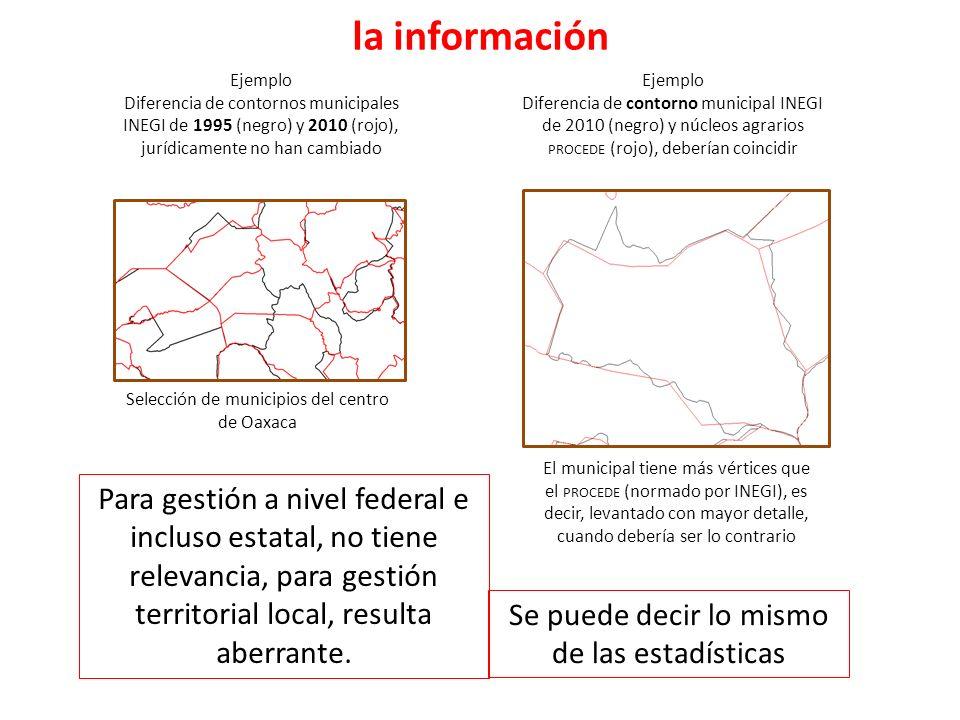 Ejemplo Diferencia de contornos municipales INEGI de 1995 (negro) y 2010 (rojo), jurídicamente no han cambiado Selección de municipios del centro de Oaxaca Ejemplo Diferencia de contorno municipal INEGI de 2010 (negro) y núcleos agrarios PROCEDE (rojo), deberían coincidir El municipal tiene más vértices que el PROCEDE (normado por INEGI), es decir, levantado con mayor detalle, cuando debería ser lo contrario Para gestión a nivel federal e incluso estatal, no tiene relevancia, para gestión territorial local, resulta aberrante.