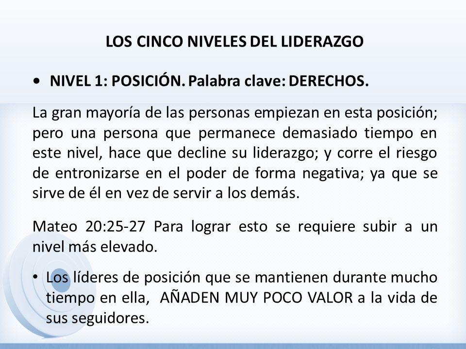 LOS CINCO NIVELES DEL LIDERAZGO NIVEL 1: POSICIÓN.