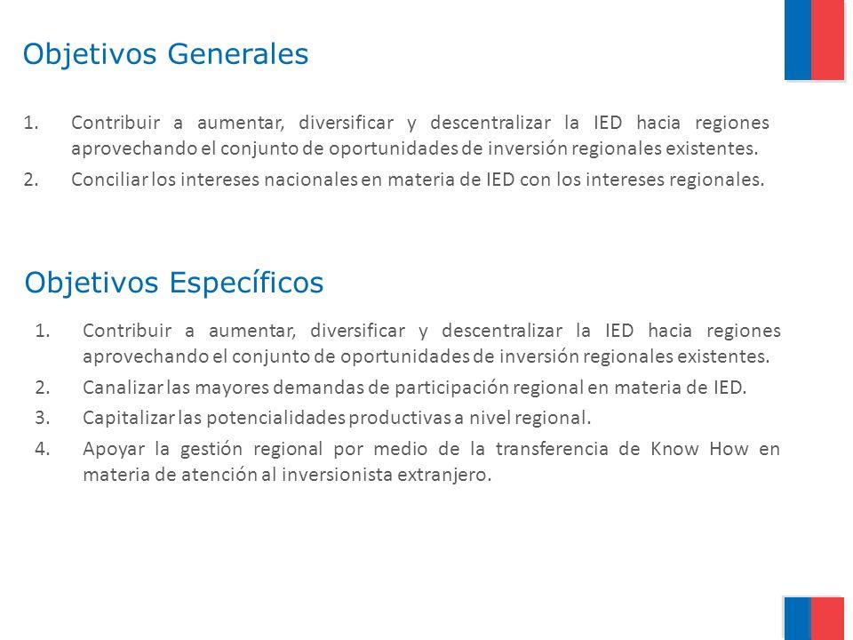 Objetivos Generales 1.Contribuir a aumentar, diversificar y descentralizar la IED hacia regiones aprovechando el conjunto de oportunidades de inversió