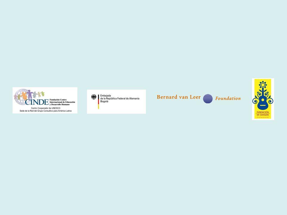 Equipo de trabajo Elkin Holguín Ramírez Maestro en Artes Facilitador de Apoyo en los talleres Catalina Ospina Mesa Trabajadora Social Facilitadora de Apoyo en los talleres Marcela Jiménez Ossa Socióloga | M.A.