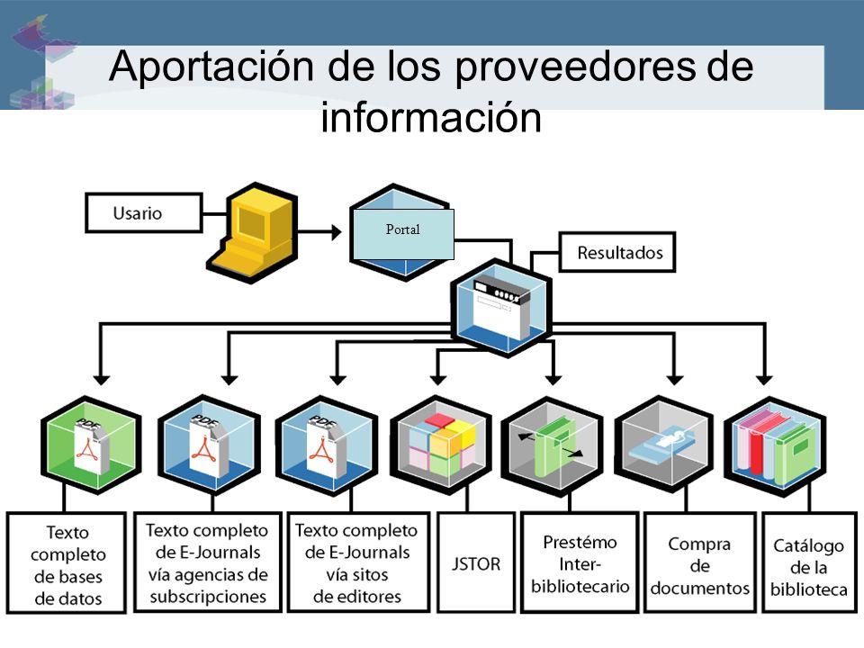 21 Aportación de los proveedores de información Portal