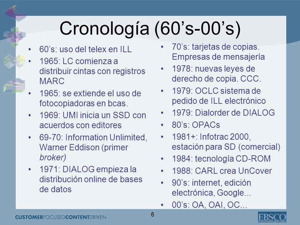 6 Cronología (60s-00s) 60s: uso del telex en ILL 1965: LC comienza a distribuir cintas con registros MARC 1965: se extiende el uso de fotocopiadoras en bcas.