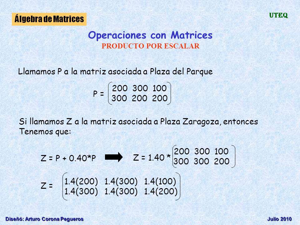 Diseñó: Arturo Corona PeguerosJulio 2010 Álgebra de Matrices UTEQ Llamamos P a la matriz asociada a Plaza del Parque P = 200 300 100 300 200 200 Si ll