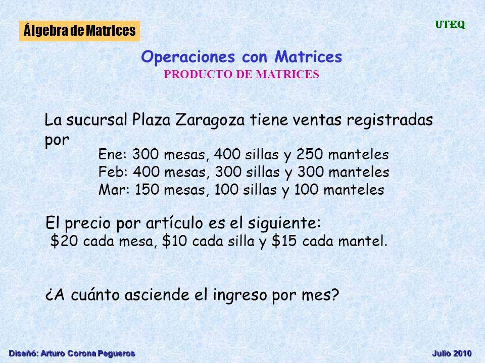 Diseñó: Arturo Corona PeguerosJulio 2010 Álgebra de Matrices UTEQ Operaciones con Matrices PRODUCTO DE MATRICES La sucursal Plaza Zaragoza tiene venta
