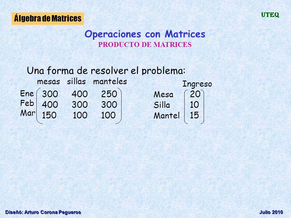 Diseñó: Arturo Corona PeguerosJulio 2010 Álgebra de Matrices UTEQ Operaciones con Matrices PRODUCTO DE MATRICES Una forma de resolver el problema: Ene