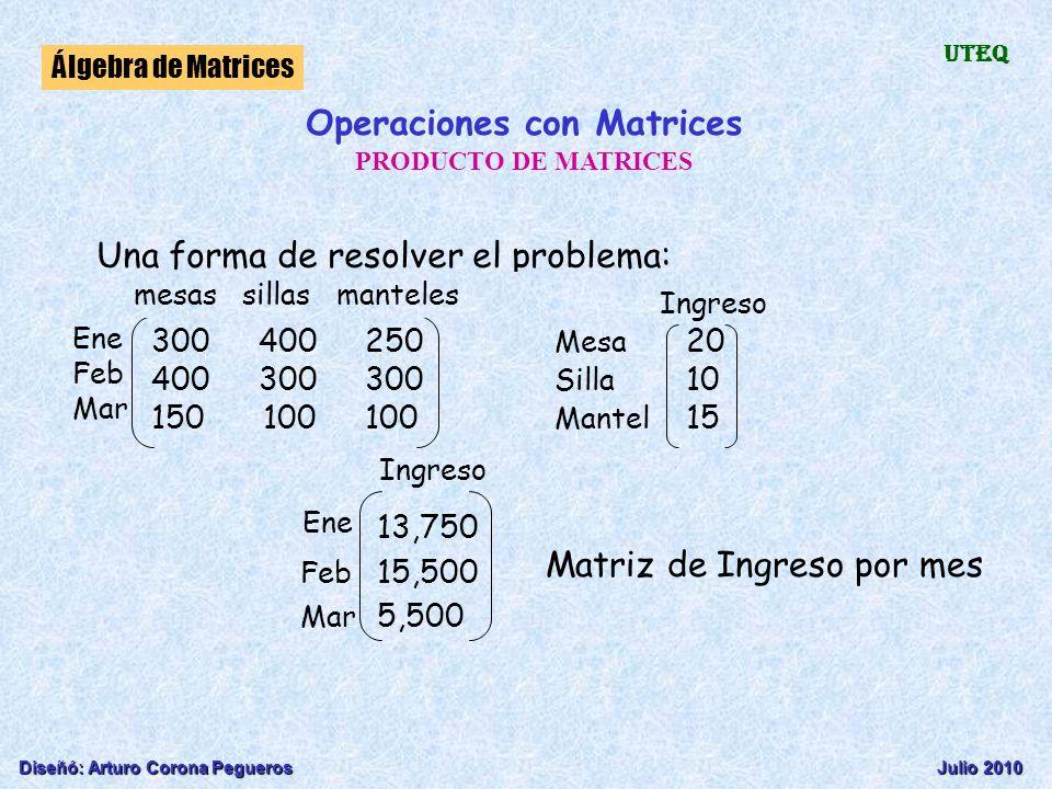 Diseñó: Arturo Corona PeguerosJulio 2010 Álgebra de Matrices UTEQ Operaciones con Matrices PRODUCTO DE MATRICES Una forma de resolver el problema: 300