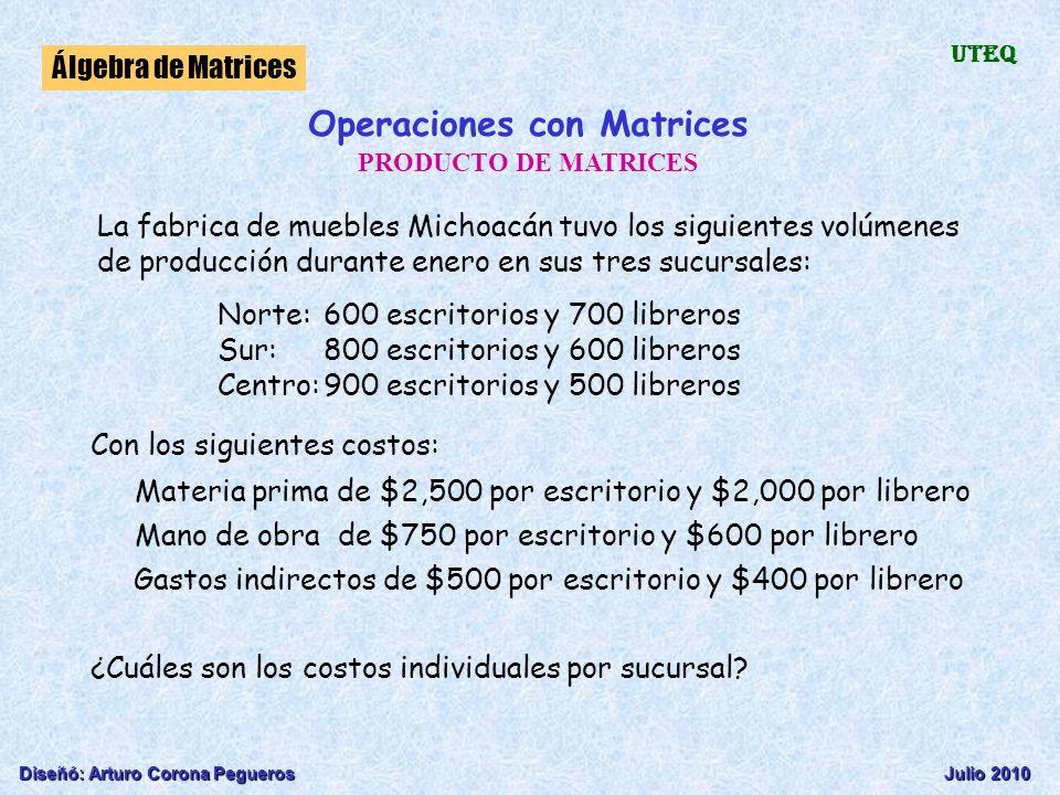 Diseñó: Arturo Corona PeguerosJulio 2010 Álgebra de Matrices UTEQ Operaciones con Matrices PRODUCTO DE MATRICES La fabrica de muebles Michoacán tuvo l