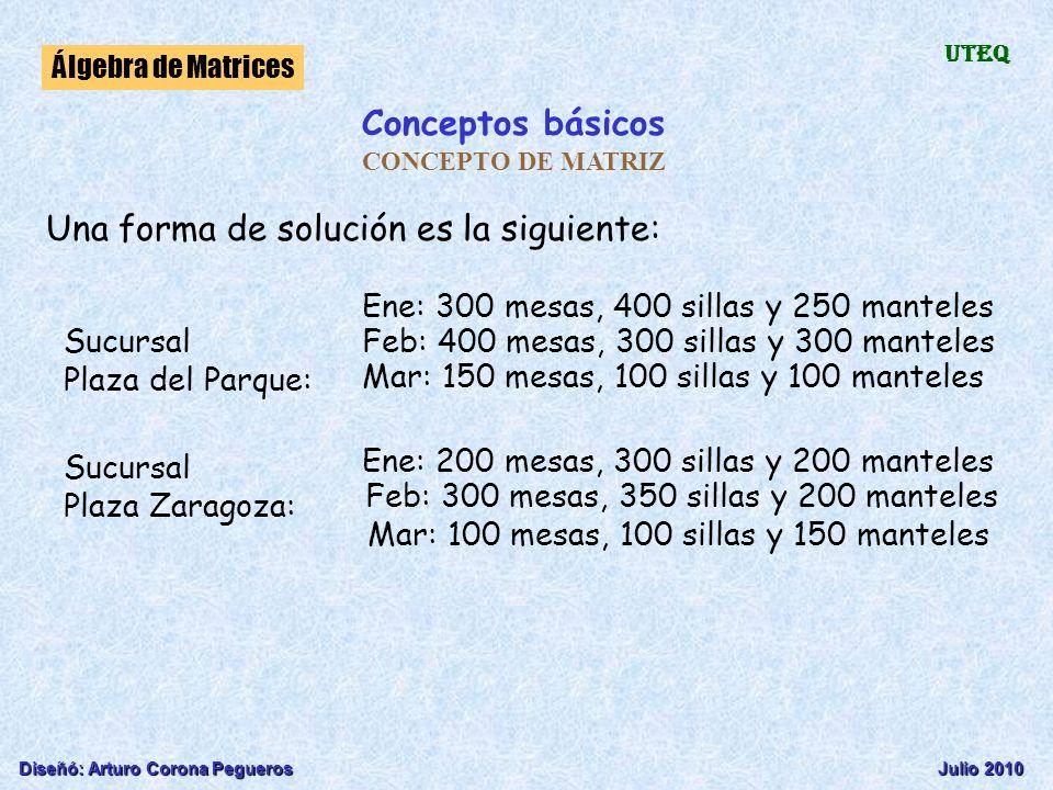 Diseñó: Arturo Corona PeguerosJulio 2010 Álgebra de Matrices UTEQ Conceptos básicos CONCEPTO DE MATRIZ Una empresa de alquileres tuvo los siguientes m