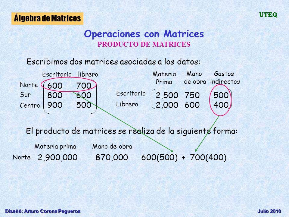 Diseñó: Arturo Corona PeguerosJulio 2010 Álgebra de Matrices UTEQ Operaciones con Matrices PRODUCTO DE MATRICES Escribimos dos matrices asociadas a lo