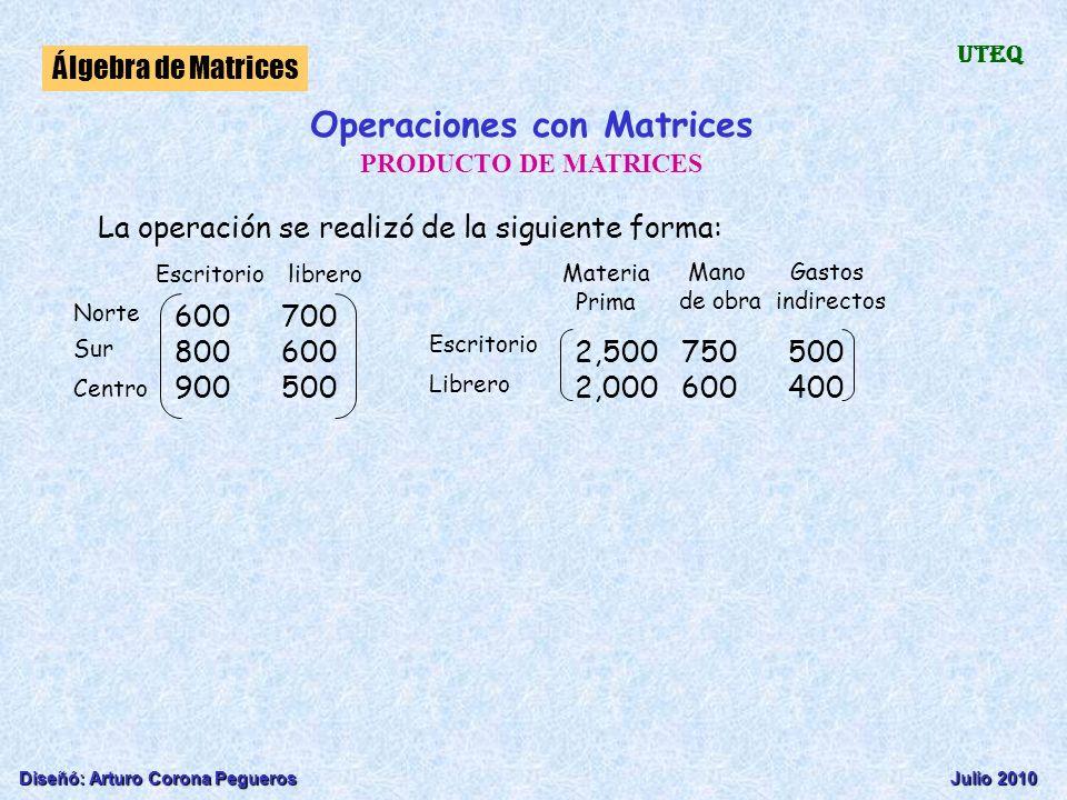 Diseñó: Arturo Corona PeguerosJulio 2010 Álgebra de Matrices UTEQ Operaciones con Matrices PRODUCTO DE MATRICES La operación se realizó de la siguient