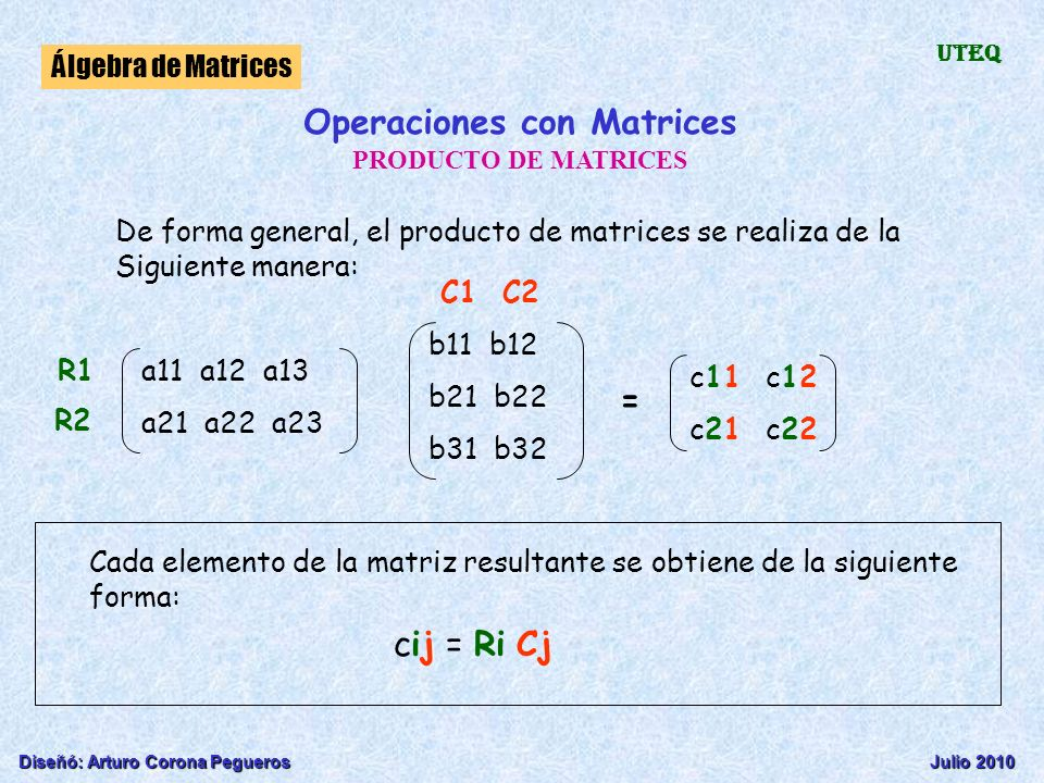 Diseñó: Arturo Corona PeguerosJulio 2010 Álgebra de Matrices UTEQ Operaciones con Matrices PRODUCTO DE MATRICES De forma general, el producto de matri