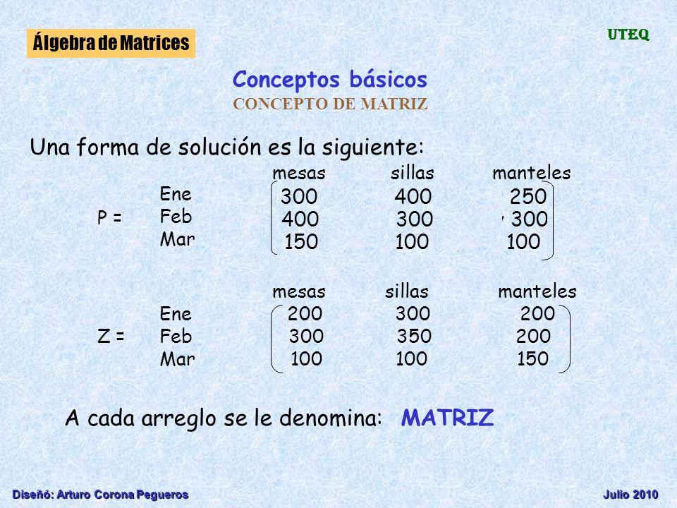Diseñó: Arturo Corona PeguerosJulio 2010 Álgebra de Matrices UTEQ Conceptos básicos CONCEPTO DE MATRIZ Mar: 150 mesas, 100 sillas y 100 manteles Sucur