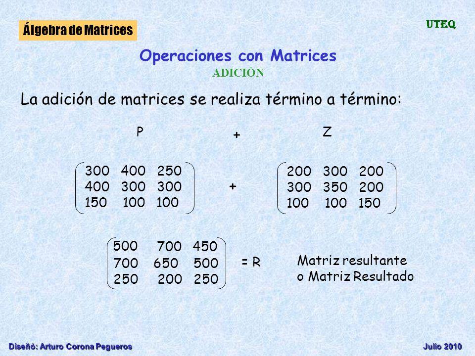 Diseñó: Arturo Corona PeguerosJulio 2010 Álgebra de Matrices UTEQ Operaciones con Matrices ADICIÓN La adición de matrices se realiza término a término