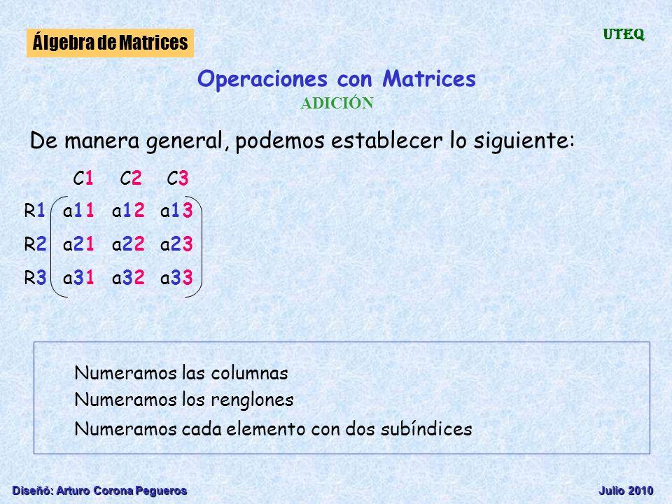 Diseñó: Arturo Corona PeguerosJulio 2010 Álgebra de Matrices UTEQ Operaciones con Matrices ADICIÓN De manera general, podemos establecer lo siguiente: