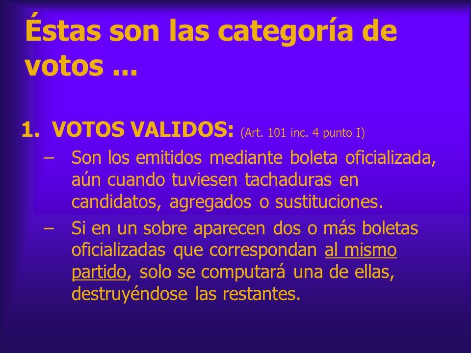 Éstas son las categoría de votos... 1.VOTOS VALIDOS: (Art. 101 inc. 4 punto I) –Son los emitidos mediante boleta oficializada, aún cuando tuviesen tac