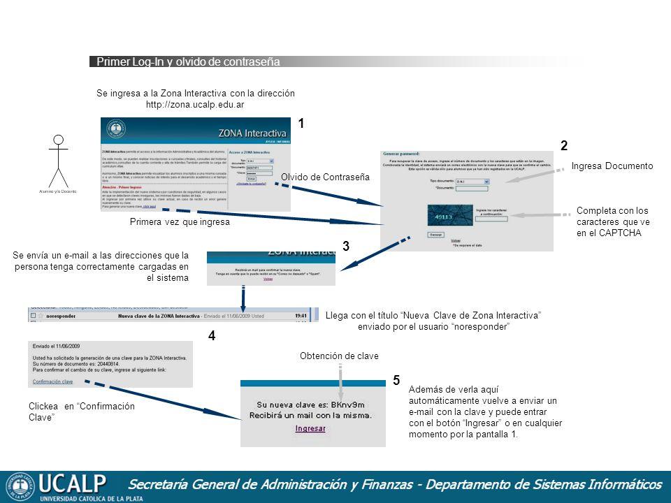 Primer Log-In y olvido de contraseña Se ingresa a la Zona Interactiva con la dirección http://zona.ucalp.edu.ar Primera vez que ingresa Olvido de Contraseña Ingresa Documento Completa con los caracteres que ve en el CAPTCHA Se envía un e-mail a las direcciones que la persona tenga correctamente cargadas en el sistema Obtención de clave Además de verla aquí automáticamente vuelve a enviar un e-mail con la clave y puede entrar con el botón Ingresar o en cualquier momento por la pantalla 1.