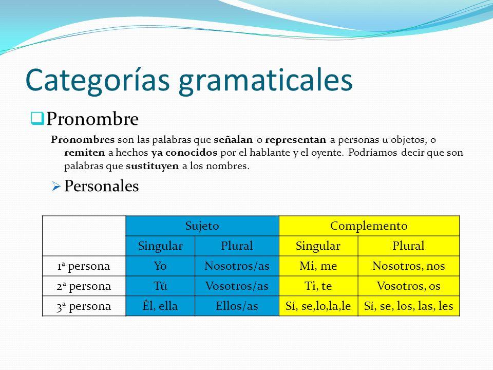 Categorías gramaticales Pronombre Pronombres son las palabras que señalan o representan a personas u objetos, o remiten a hechos ya conocidos por el h